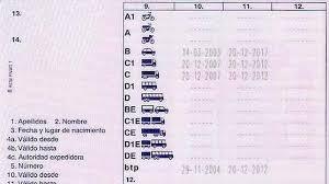 donde se mira si mi carnet de conducir está caducado_reservso