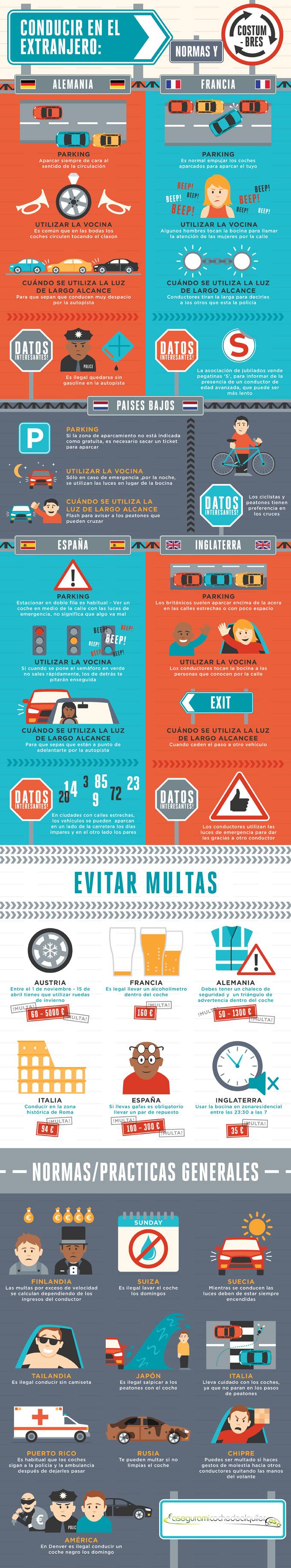 Renovacion del carnet de conducir en BarcelonaRenovacion del carnet de conducir en Barcelona