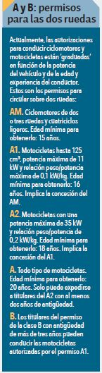 renovar el carnet de moto en barcelona
