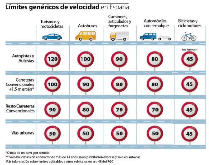 12Dic18_Limite_velocidad3_Josep