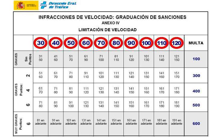 12Dic18_Limite_velocidad4_Josep