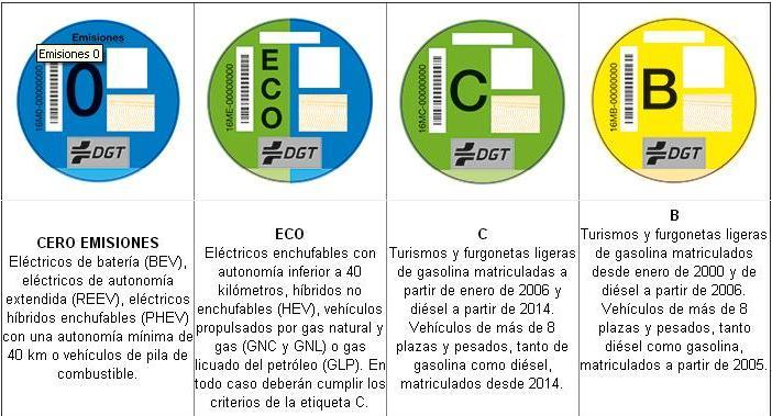 7Ene19_Luces azules y otros cambios legales_Josep